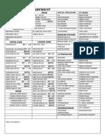 Prescaption LIST 2019