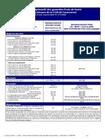TDG-assurance-responsable-frais-de-santé.pdf