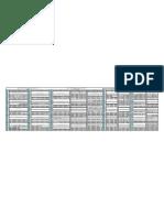 PL-88 Redactarea Lucrarii de Licenta Ed1Rev1