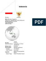 all about indonesia.docx