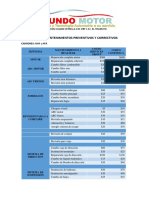 Lista de Mantenimientos Preventivos y Correctivos