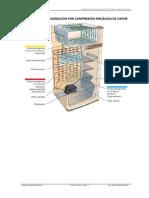 Sistema de Refrigeracion - 2019 - I - P