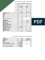 business start up spreadsheet - sheet1