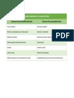 CUADRO COMPARATIVO  DE CARACTERITICAS.pdf