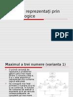 021AplicatiiSchemeLogice