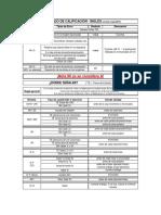 Compilado de Calficacion Ingles