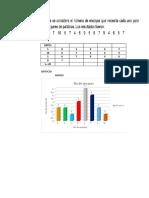 Laboratorio 1 de Estadística en Excel