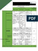 Rubrica Actividad 2 Primer Corte 2018 (II Semestre) (1)