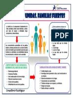 Hoja Informativa Escuela de Padres Familias Unidas y Fuertes
