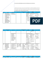 5. Analisis Keterkaitan SKL-KI-KD