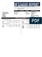 05.08.19 Mariners Minor League Report