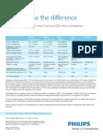 InnerCool Zoll Catheter Comparison