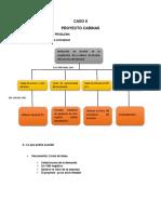 CASO II proyecto cabinas.docx