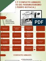 Conflicto Armado y Paramilitarismo en Colombia