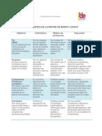 Componentes de la Matriz de Marco Lógico ADM. 2018 (visto desde un externo)