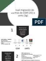 Manual Migración de Alarmas de GSM (2G