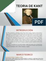Diapositivas de La Teoria de Kant