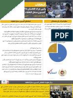 IEC Bulletin4 Dari