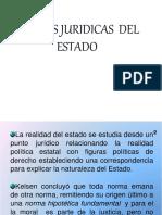 Teorías juridicas del Estado