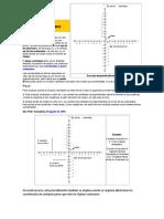 Plano Cartesiano, Linea Recta, Distancia Entre 2 Puntos, Teoría