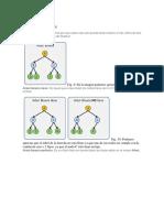 Árboles binarios.pdf