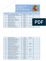 20160202 Bolsa Trabajo Letrados Admón Justicia TSJCV