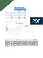 Análisis de Resultados Momentum.docx
