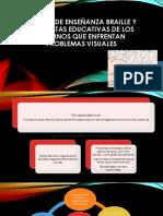 Sistema de Enseñanza Braille y Respuestas Educativas Final