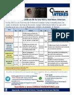 Antinomias de la Ley 822.pdf