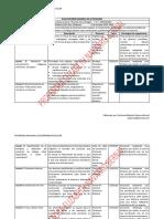 PNCE Formato Plan Informe General