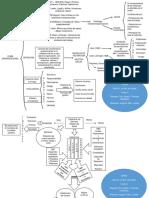 Libro - Metodologia de La Investigación