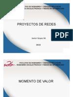 Unidad 1 - Fases Ciclo de Vida y Evaluación de Proyectos
