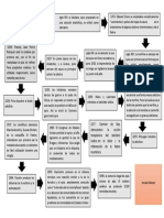 Historia de los analgesicos.docx