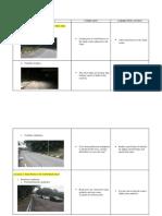 Road Audit