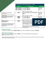 Tatacara Penggunaan Sistem EPenyata Gaji Dan ELaporan 01122016