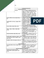 DEFINICION_calidadVida(DiversosAutores)