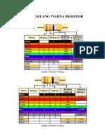Tabel Gelang Warna Resistor