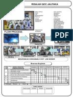 a9. Qcp-jalitaka-pt Yutaka Manufacturing Indonesia