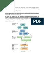 Strategic HRM Tools.docx