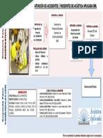 Secuencia de aviso de accidente para la INSTALACIÓN DE ANTIVIBRATORIOS EDIFICIO KLIMT.pptx