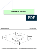 Chap1_Networking With Java