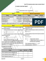 Бланк 2 Растяжение.pdf