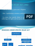 Specific Relief Act.pptx