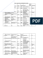 Open-Access-Journals-IF1.pdf