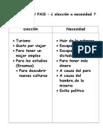 IRSE DE SU PAíS