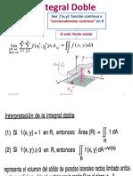 INTEGRALES MULTIPLES APLICACIONES 2019-0 PPT pdf.pdf