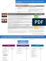 Chairside Guide Nonrestorative Treatments for Carious Lesions on Primary Teeth