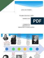 Linea de tiempo didactica.pptx