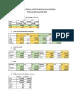 correction d'examen controle de gestion   professeur Messaoudi session rattrapage 2017-2018.docx