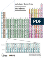 periodictable-3-13-17.pdf